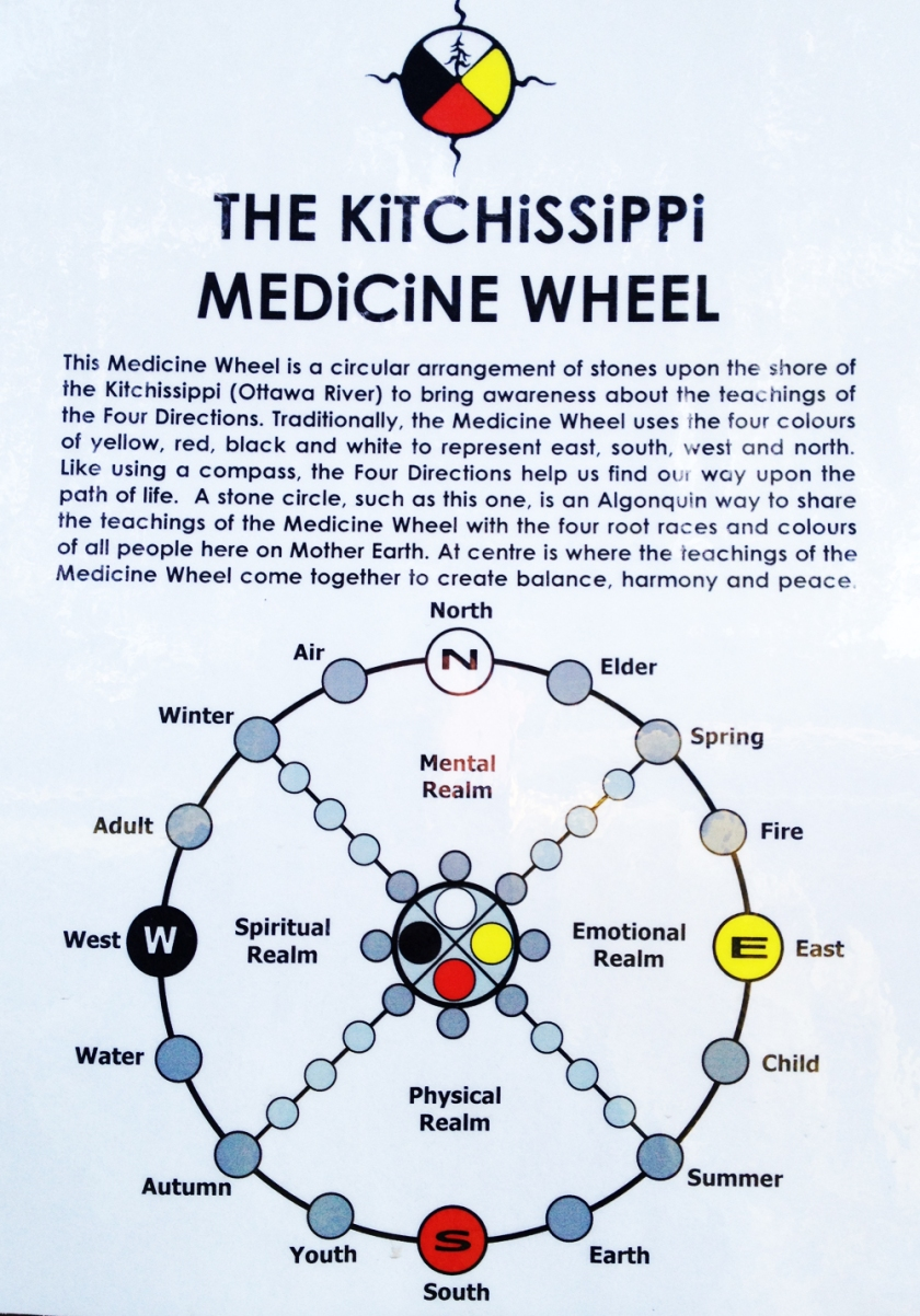 Kitchissippi Medecine Wheel interp